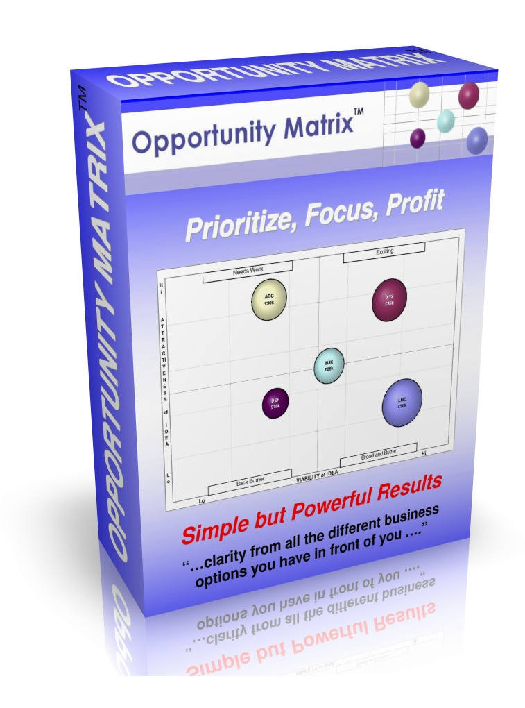 Prioritization tool opportunity matrix box